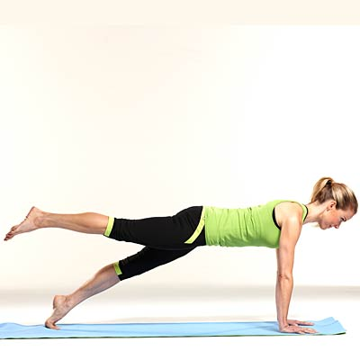 Benefits Of Plank Positions
