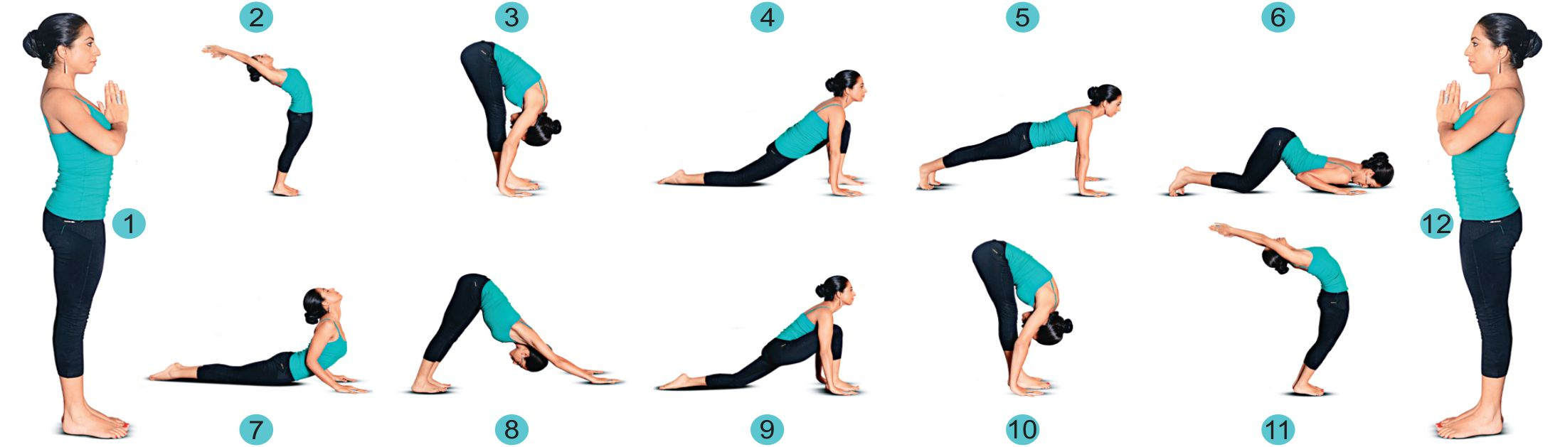 Step By Step Instructions To Do Surya Namaskar