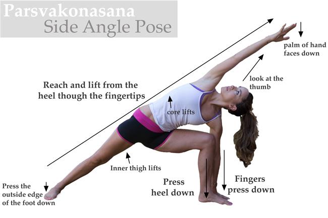 Step By Step Instructions To Do Utthita Parsvakonasana